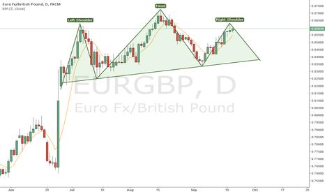 EURGBP: EURGBP Daily