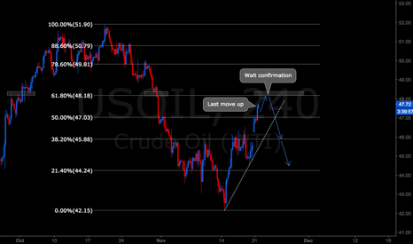 USOIL: Oil ready to short soon