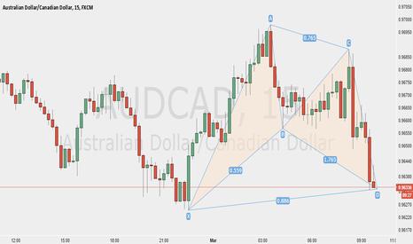 AUDCAD: Bull Bat on AUDCAD 15 Mins Chart
