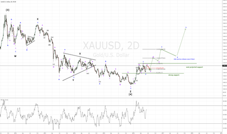 XAUUSD: Long-term Eliott Wave count w/ possible setups.