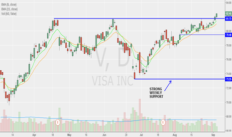 V: VISA is on the MOVE!