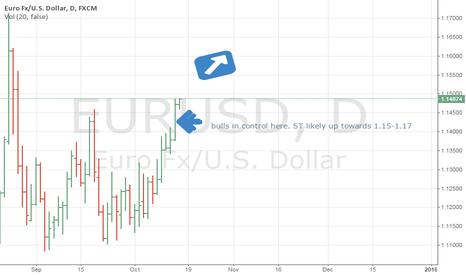 EURUSD: EUR ST bullish, target 1.15-1.17