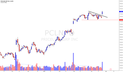 PCLN: Priceline Group