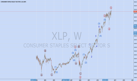 XLP: xlp