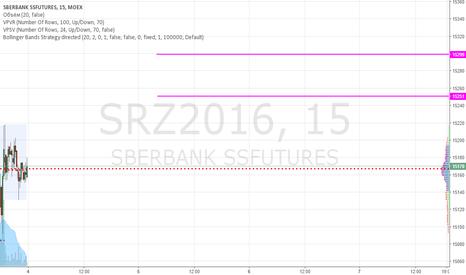 SRZ2016: Продаем сбер