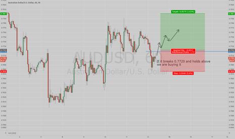 AUDUSD: Should AUDUSD break 0.7720 on momentum it is a LONG trade