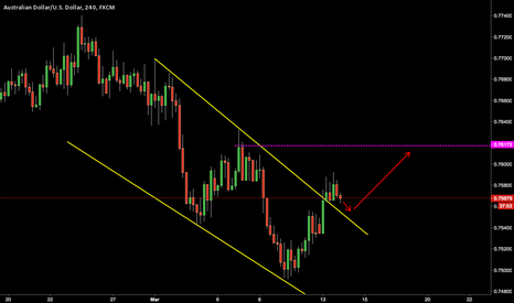 AUDUSD:  LONG OPPERTUNITY