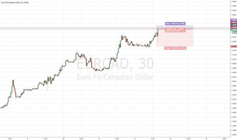 EURCAD: Intraday S&D trade #8- EURCAD short