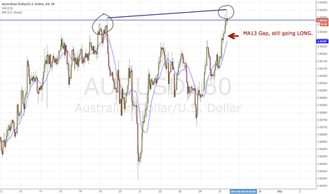 AUDUSD: Good LONG for now. But in few hours it's a good SHORT