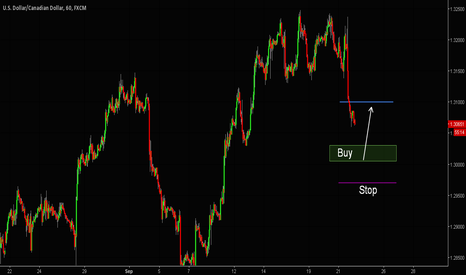 USDCAD: Todays Long Opportunity