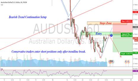 AUDUSD: AUDUSD : Bearish Trend Continuation Setup