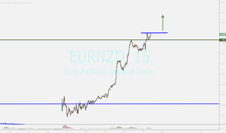 EURNZD: eurnzd...waiting for breakout