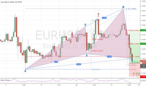 EURUSD: eurusd h1 bull cypher
