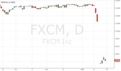 FXCM: Buying FXCM Amidst the Panic