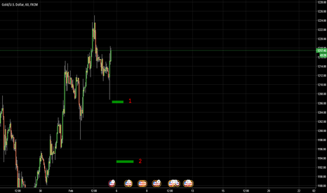 XAUUSD: GOLD 31.01 BL12 not having a valid low