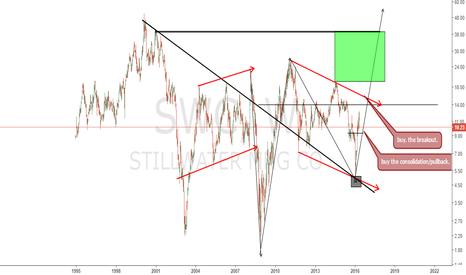 SWC: SWC. Simple Price. <3 ^.^