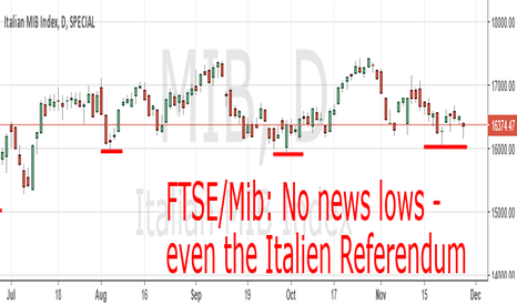 MIB: FTSE/Mib: Watch this Index closely!