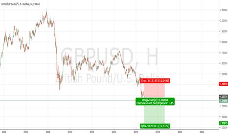 GBPUSD: Продажа британца в долгосрок.