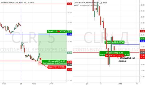 CLR: CLR-покупка внутри дня.