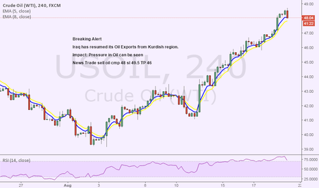 USOIL: Oil sell its news trade