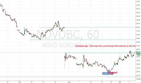 NOVO_B: Closing gap
