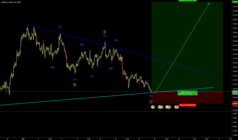 XAUUSD: GOLD - corrective structure over