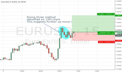 EURUSD: Short term upmove  possibility on EURUSD 15 minute chart