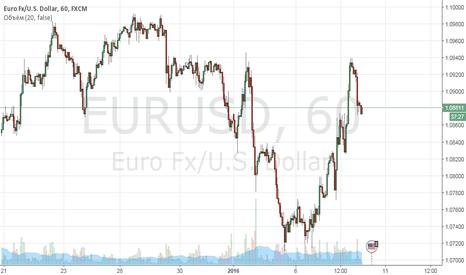 EURUSD: long