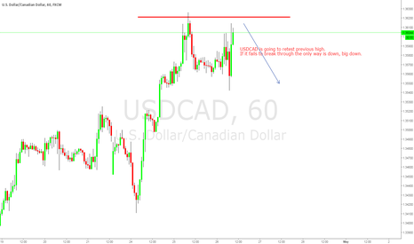 USDCAD: USDCAD retest of previous high