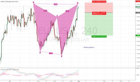 EURUSD: shark pattern on eur/usd ?