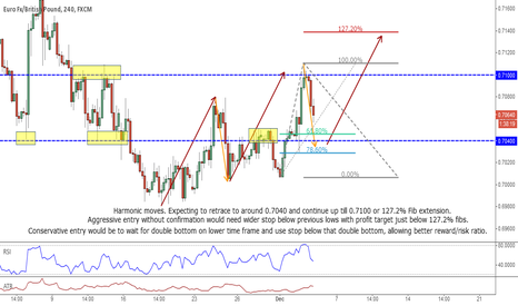 EURGBP: EUR/GBP 4h - harmonic moves, possible trend continuation up
