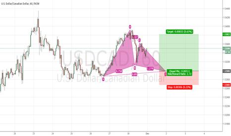 USDCAD: USDCAD bullish trend continuation gartley pattern