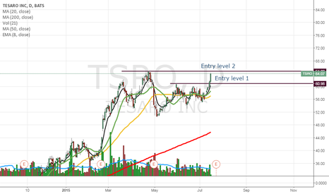 TSRO: TSRO is breaking out