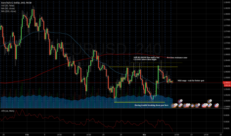 EURUSD: EU is midrange.  Waiting for better spot or a clear move