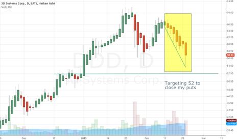 DDD: DDD strong trend