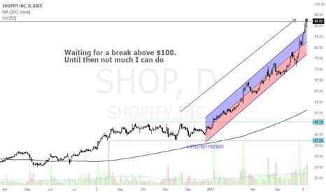 SHOP: $SHOP  in a decent uptrend