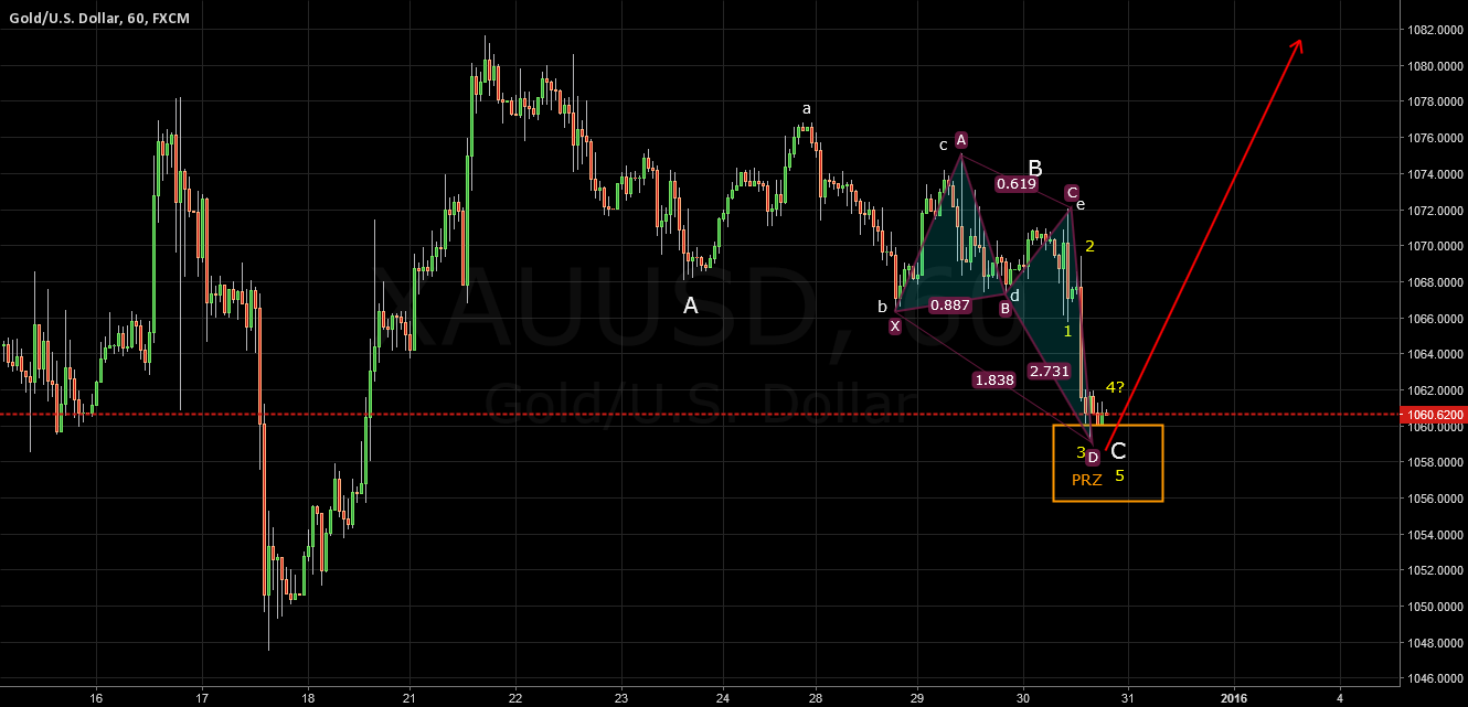 XAUUSD Deep Crab & .Elliot Wave 30 Dec 2015