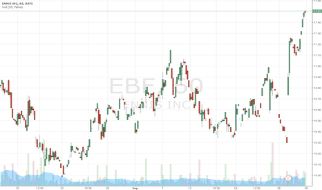 EBF: good value with upside breakout
