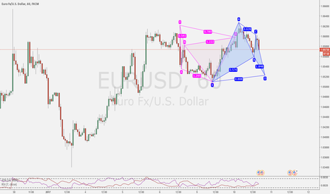 EURUSD: Down and Up