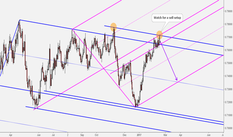 AUDUSD: AUDUSD: Great Level to Watch for Shorts