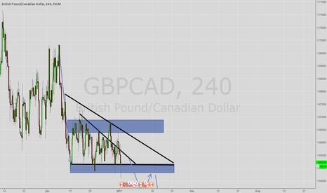 GBPCAD: GBPCAD. Нисходящий треугольник