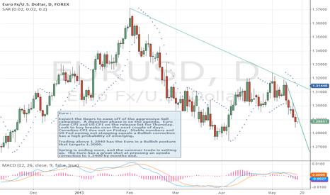 EURUSD: ForexTradingUnlocked - Euro set for an upside correction.