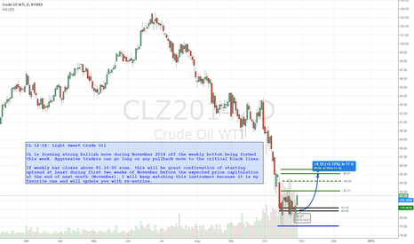 CLZ2014: CL 12-14 Forecast