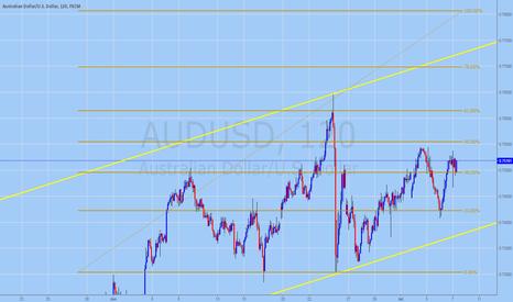 AUDUSD:  AUDUSD Trading Forecast for July 7, 2016