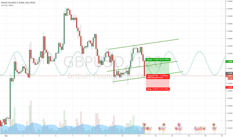 GBPUSD: back to wave top