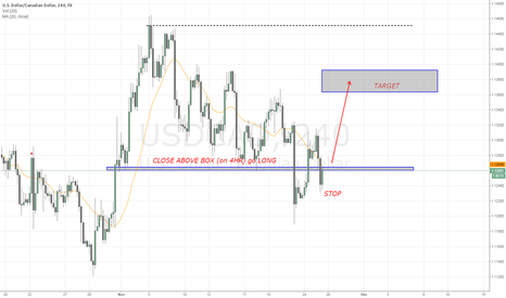 USDCAD: USDCAD LONG Trade Idea, Target 1.1400