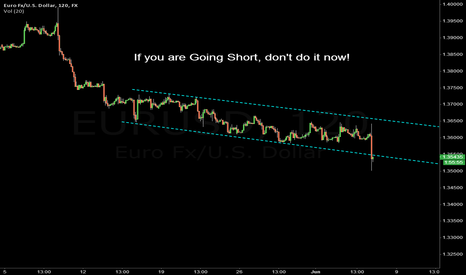 EURUSD: EURUSD Don't go SHORT now..