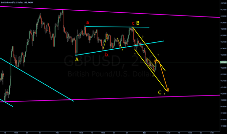 GBPUSD: More down