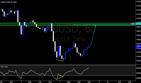XAUUSD: Long Gold for NFP trade setup
