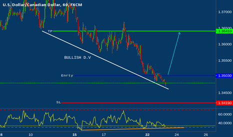 USDCAD: USD/CAD profit target reached perfectly, prepare to buy